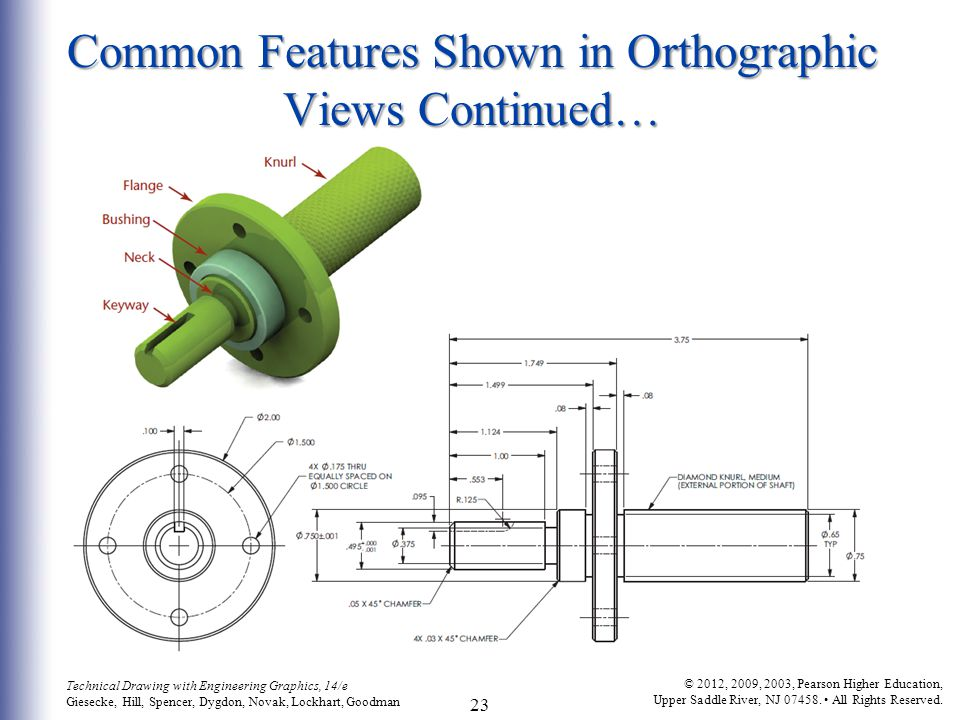 Common Features Shown in Orthographic Views Continued…