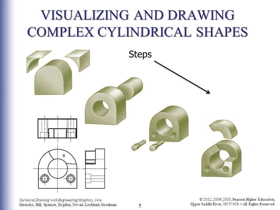 VISUALIZING AND DRAWING COMPLEX CYLINDRICAL SHAPES