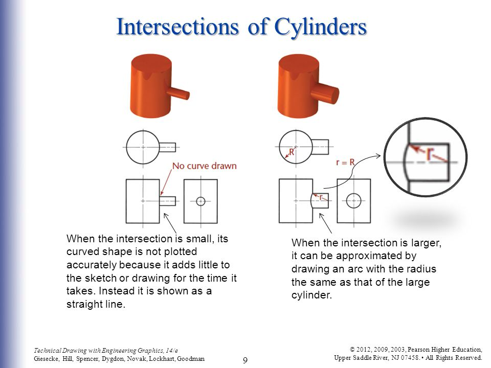 Intersections of Cylinders