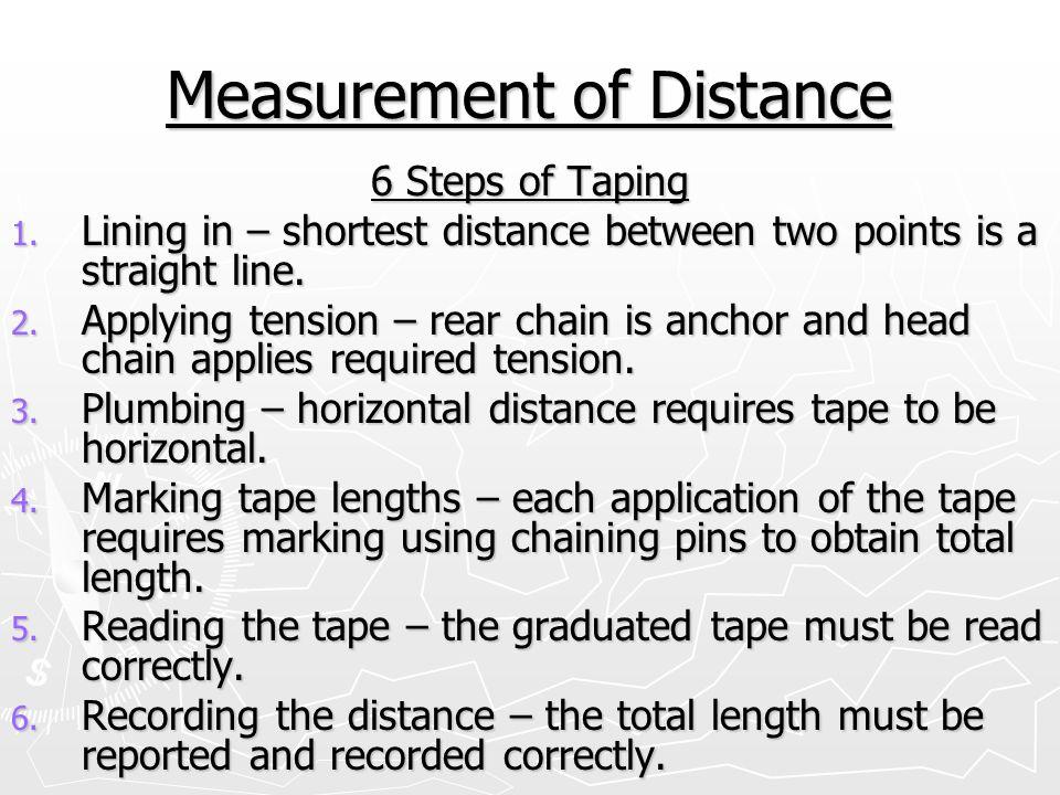 Measurement of Distance