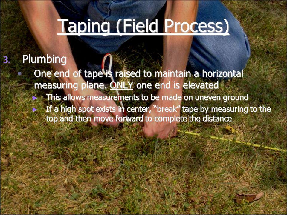 Taping (Field Process)