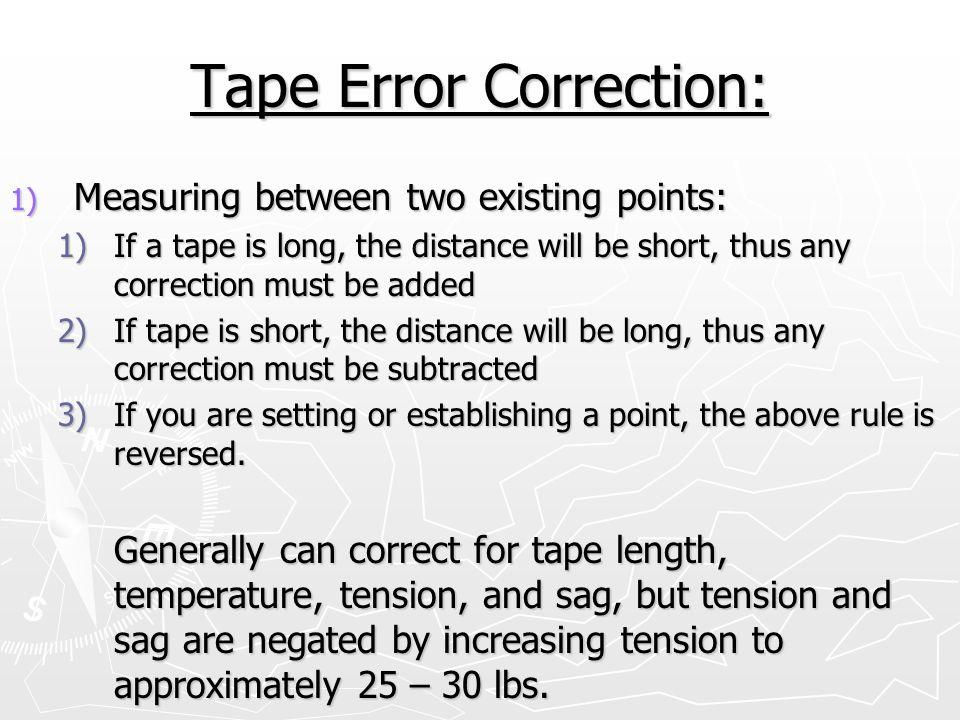Tape Error Correction: