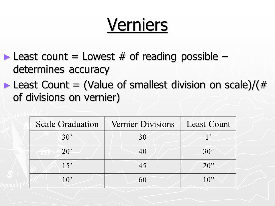 Verniers Least count = Lowest # of reading possible – determines accuracy.