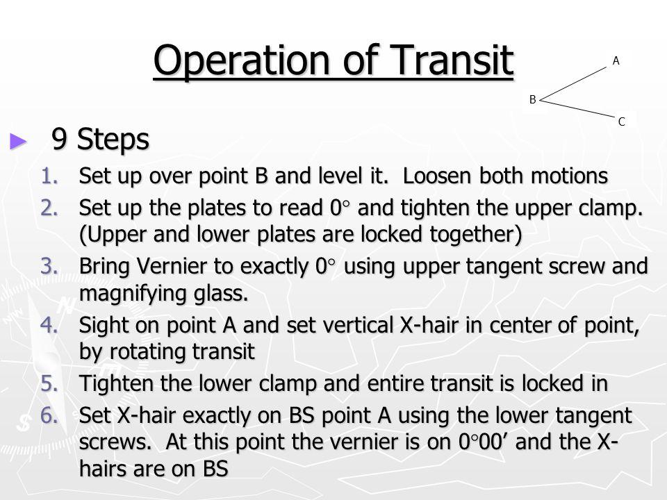 Operation of Transit 9 Steps