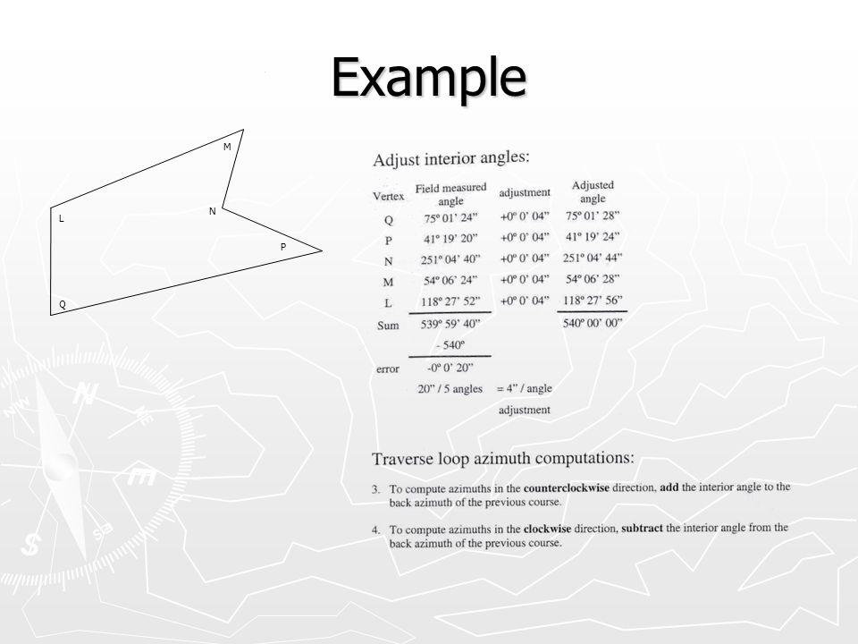 Example M N L P Q
