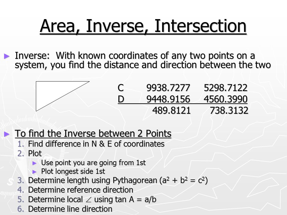 Area, Inverse, Intersection