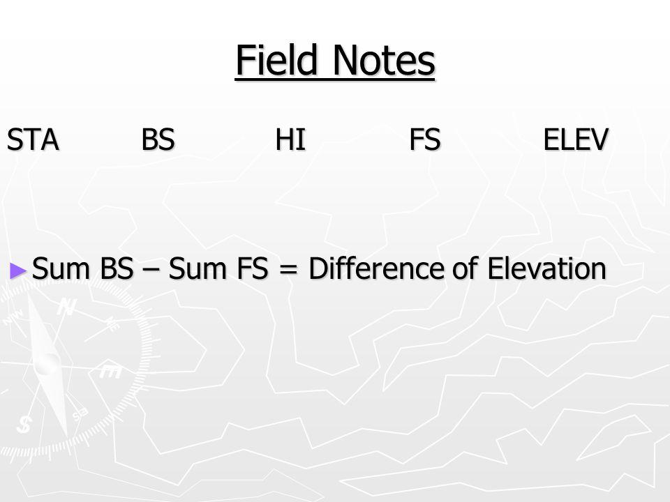 Field Notes STA BS HI FS ELEV