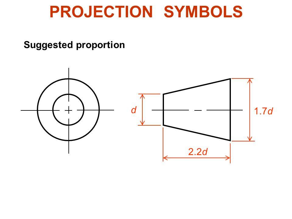 PROJECTION SYMBOLS Suggested proportion d 1.7d 2.2d