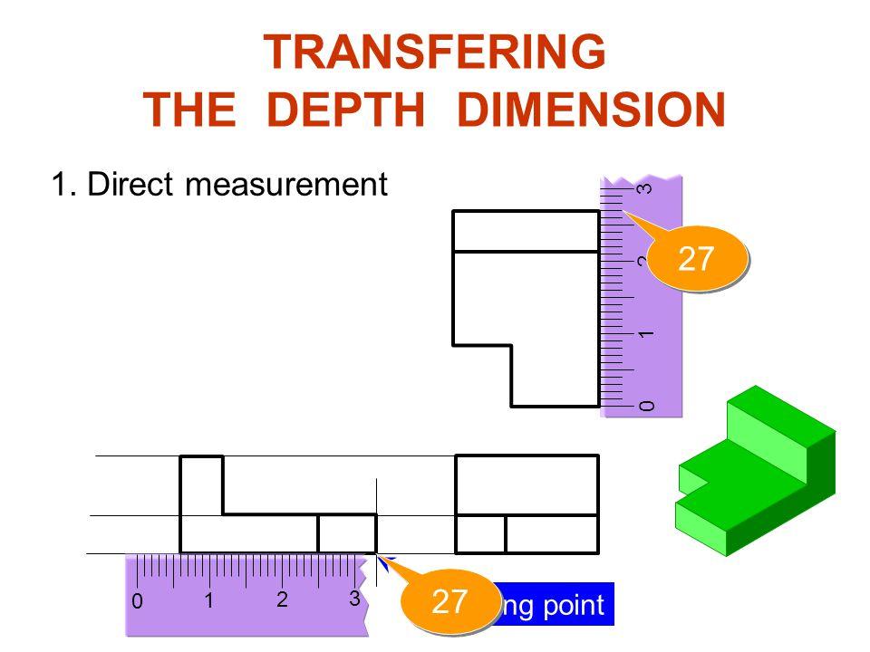TRANSFERING THE DEPTH DIMENSION
