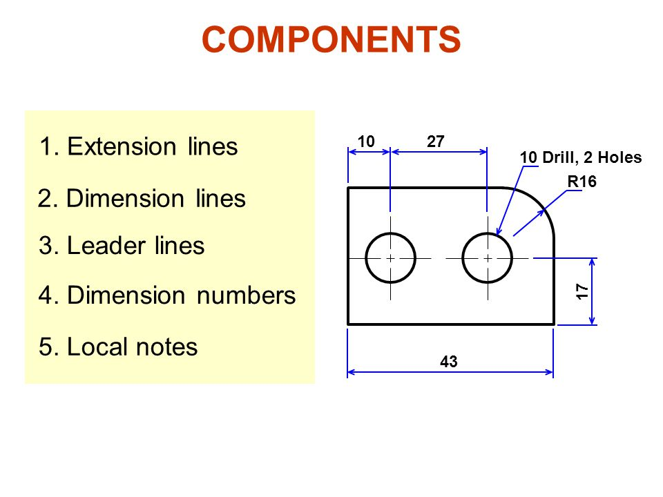 COMPONENTS 1. Extension lines 2. Dimension lines 3. Leader lines