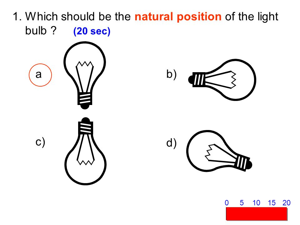 1. Which should be the natural position of the light bulb (20 sec)