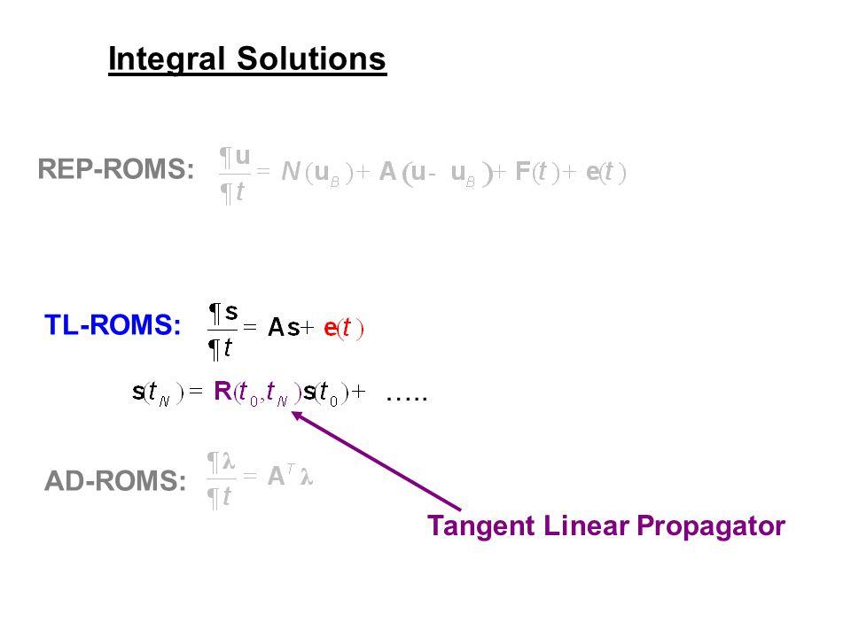 Integral Solutions REP-ROMS: TL-ROMS: ….. AD-ROMS: