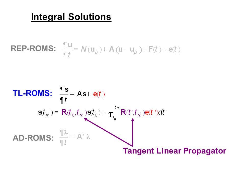 Integral Solutions REP-ROMS: TL-ROMS: AD-ROMS: