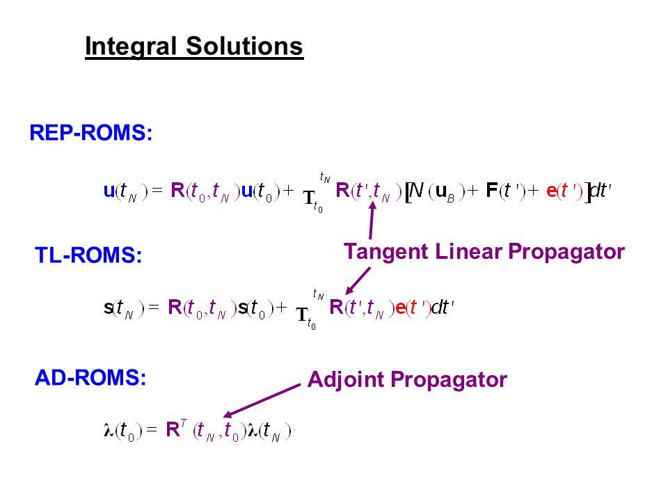 Integral Solutions REP-ROMS: Tangent Linear Propagator TL-ROMS: