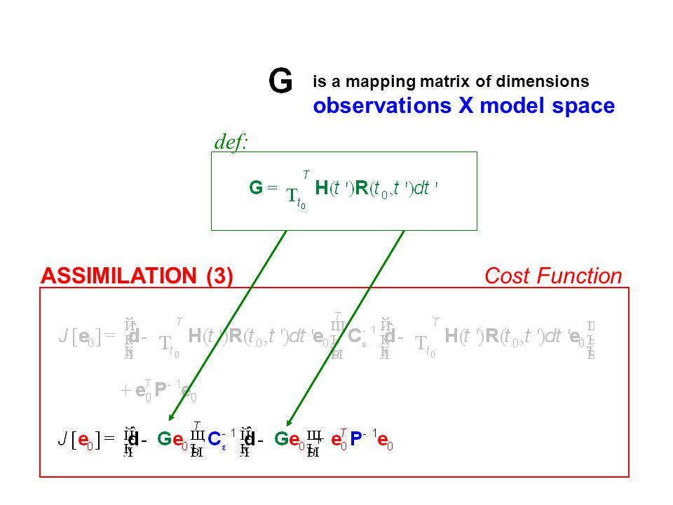 observations X model space