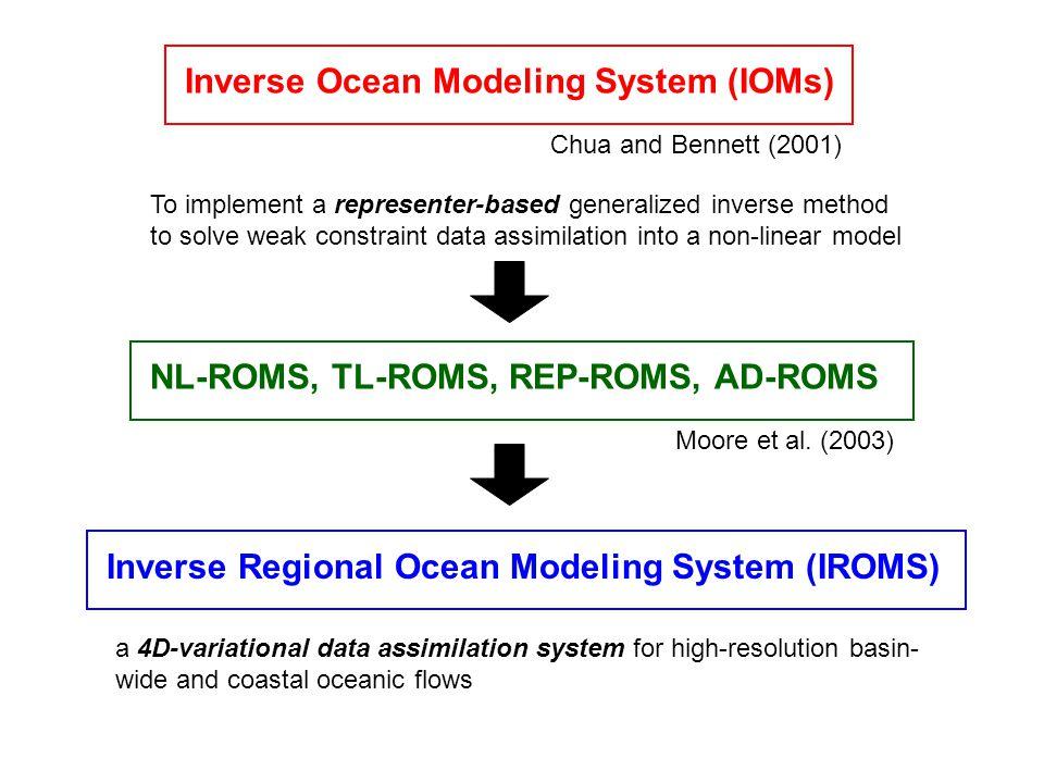 Inverse Ocean Modeling System (IOMs)