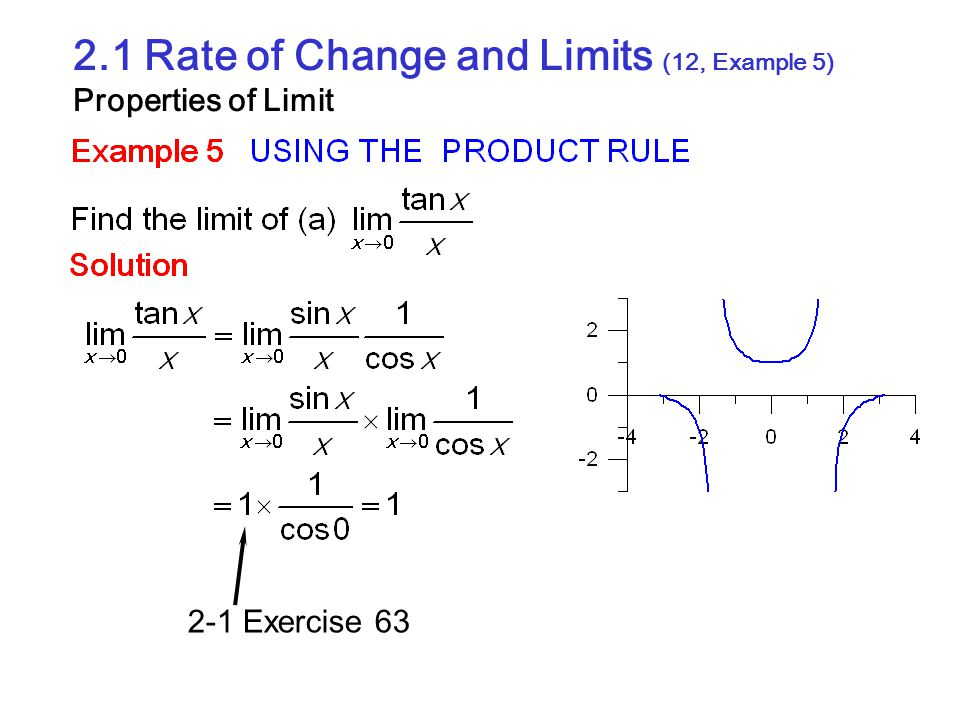 2.1 Rate of Change and Limits (12, Example 5) Properties of Limit
