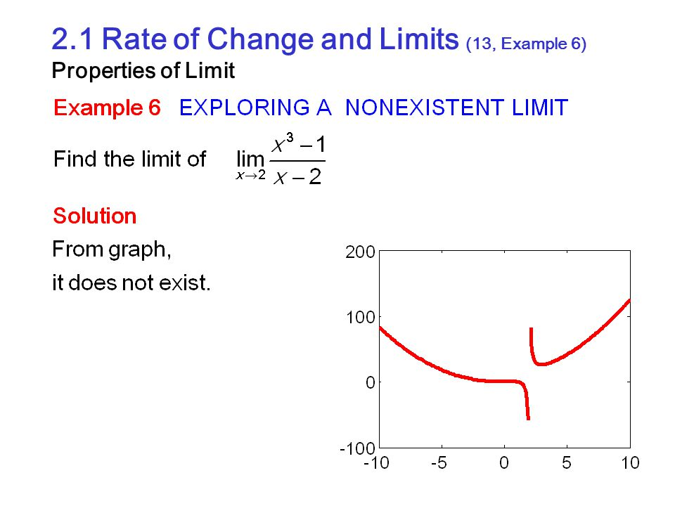 2.1 Rate of Change and Limits (13, Example 6) Properties of Limit