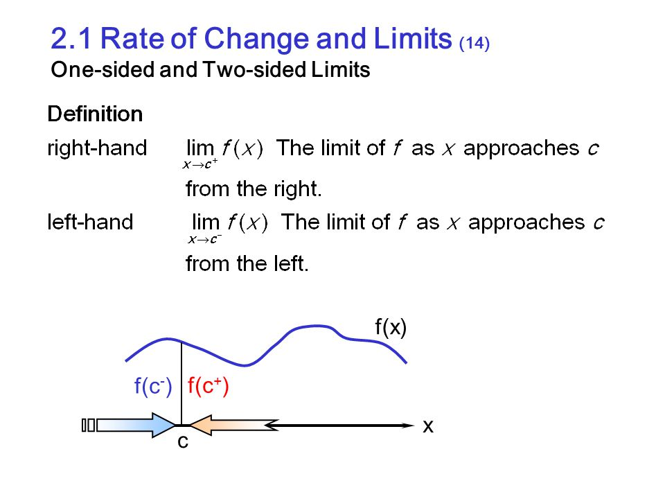 2.1 Rate of Change and Limits (14) One-sided and Two-sided Limits