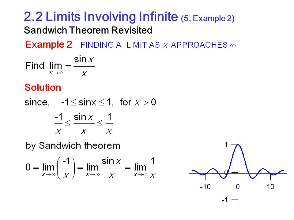 2.2 Limits Involving Infinite (5, Example 2) Sandwich Theorem Revisited
