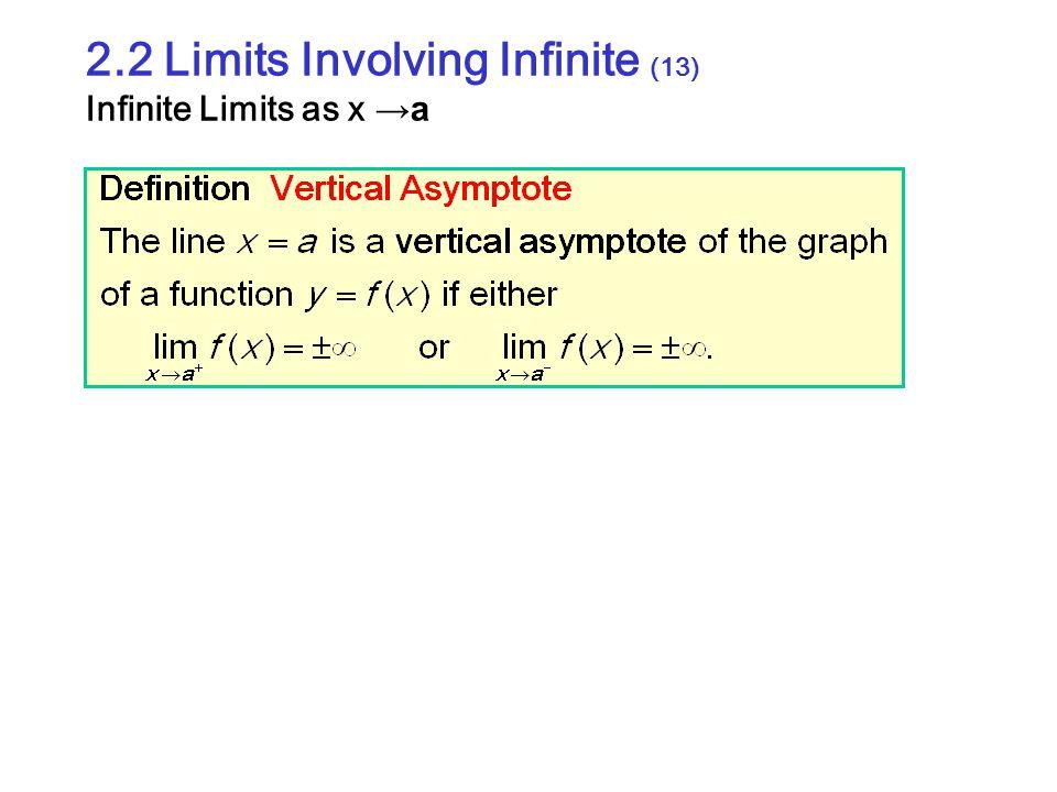 2.2 Limits Involving Infinite (13) Infinite Limits as x →a