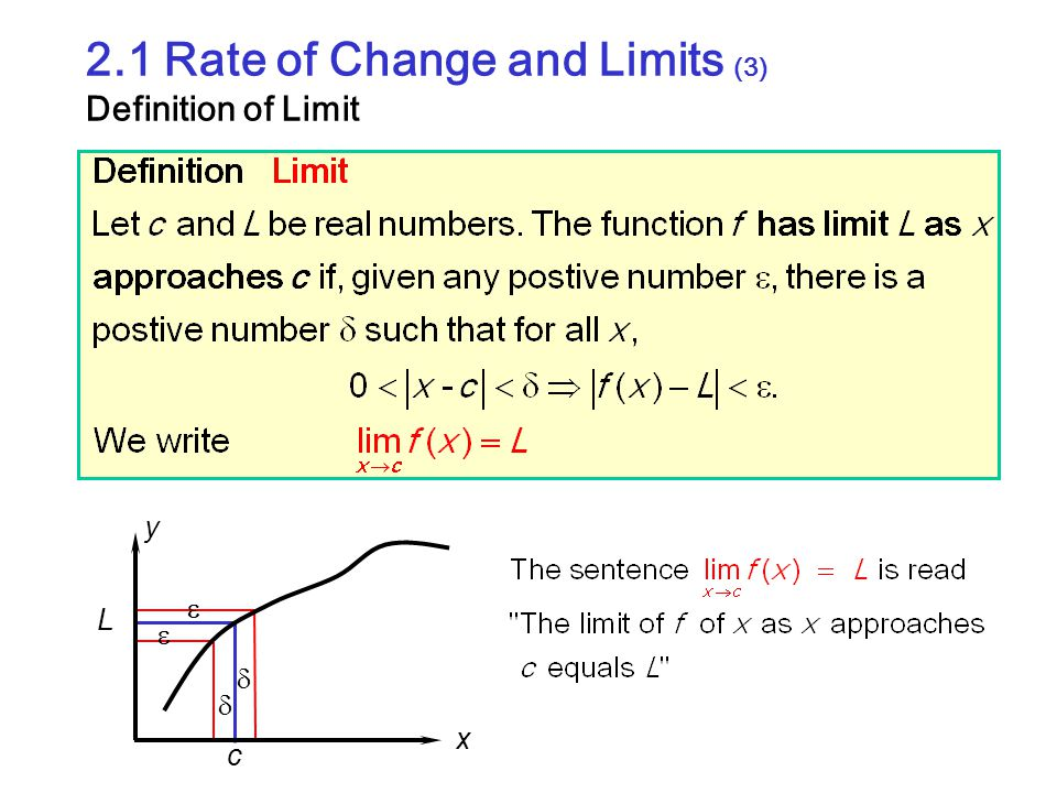 2.1 Rate of Change and Limits (3) Definition of Limit