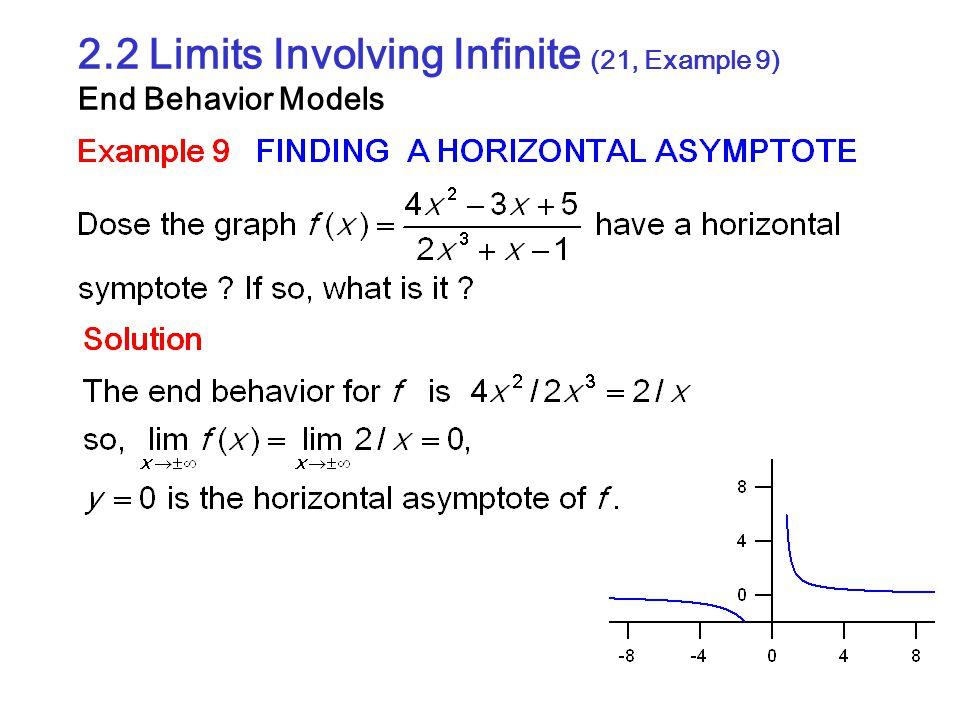 2.2 Limits Involving Infinite (21, Example 9) End Behavior Models