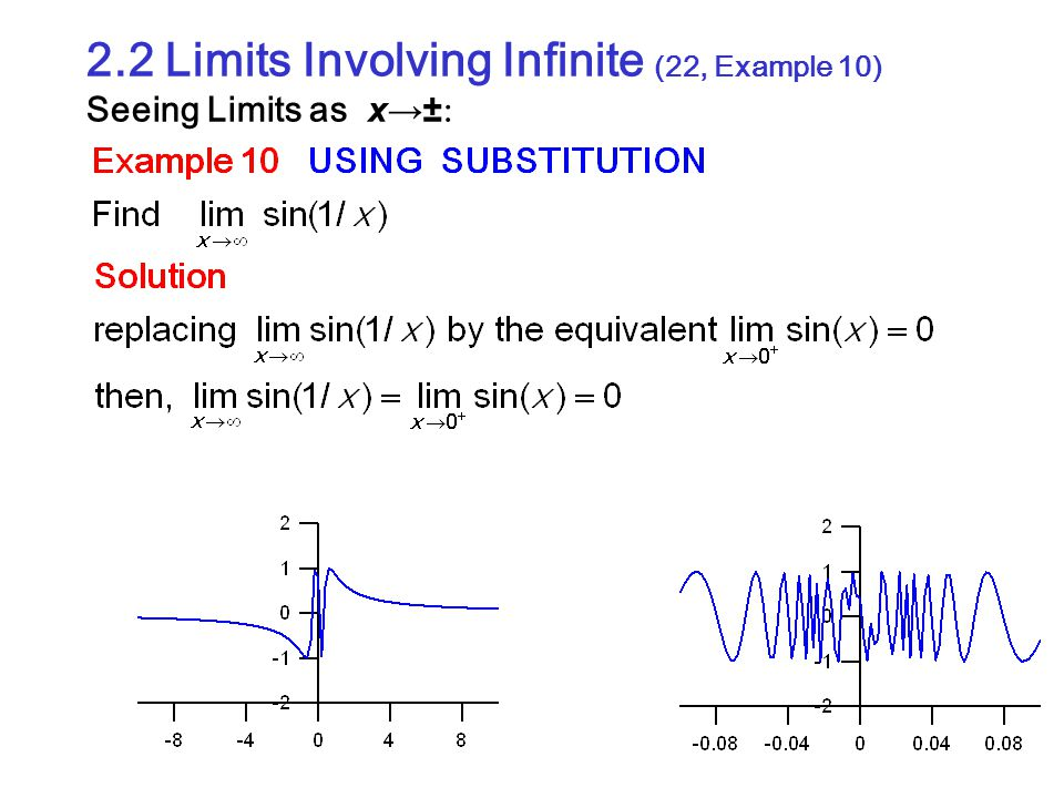 2.2 Limits Involving Infinite (22, Example 10) Seeing Limits as x→±