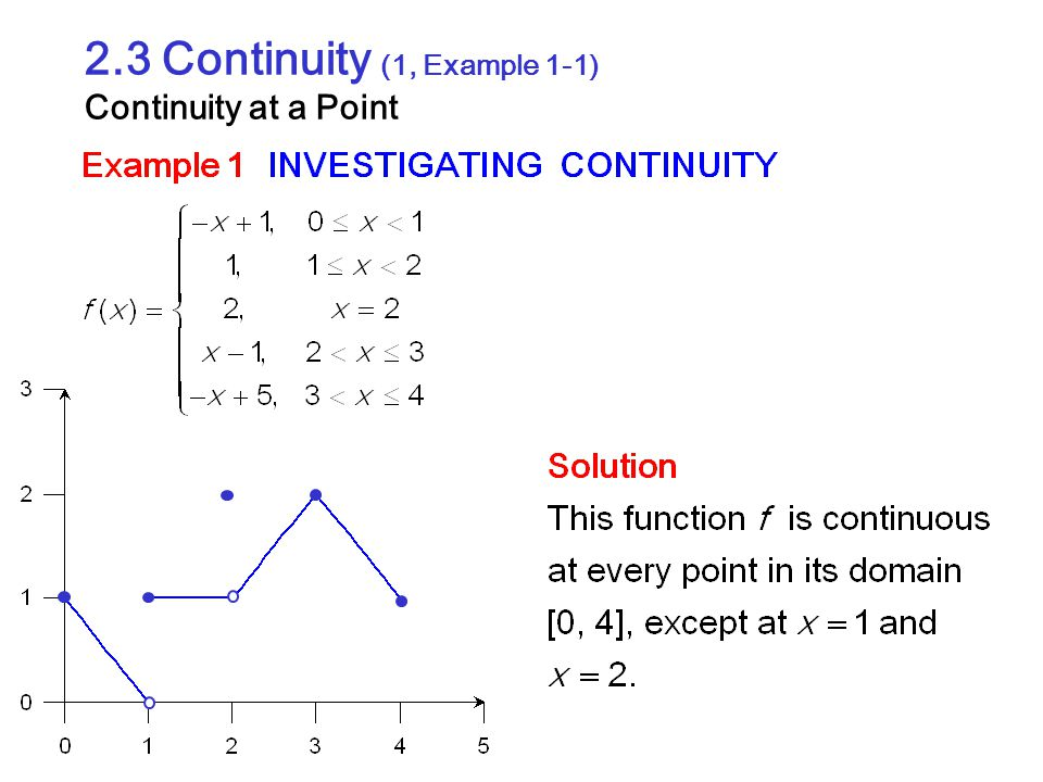 2.3 Continuity (1, Example 1-1) Continuity at a Point