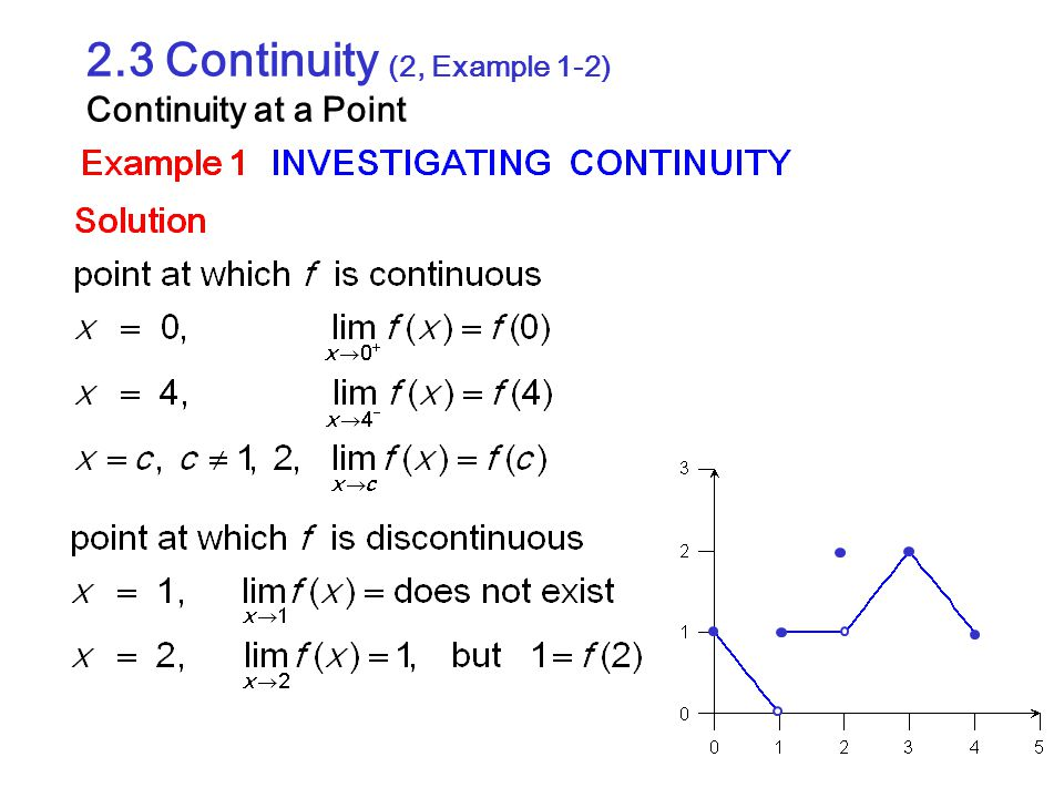 2.3 Continuity (2, Example 1-2) Continuity at a Point