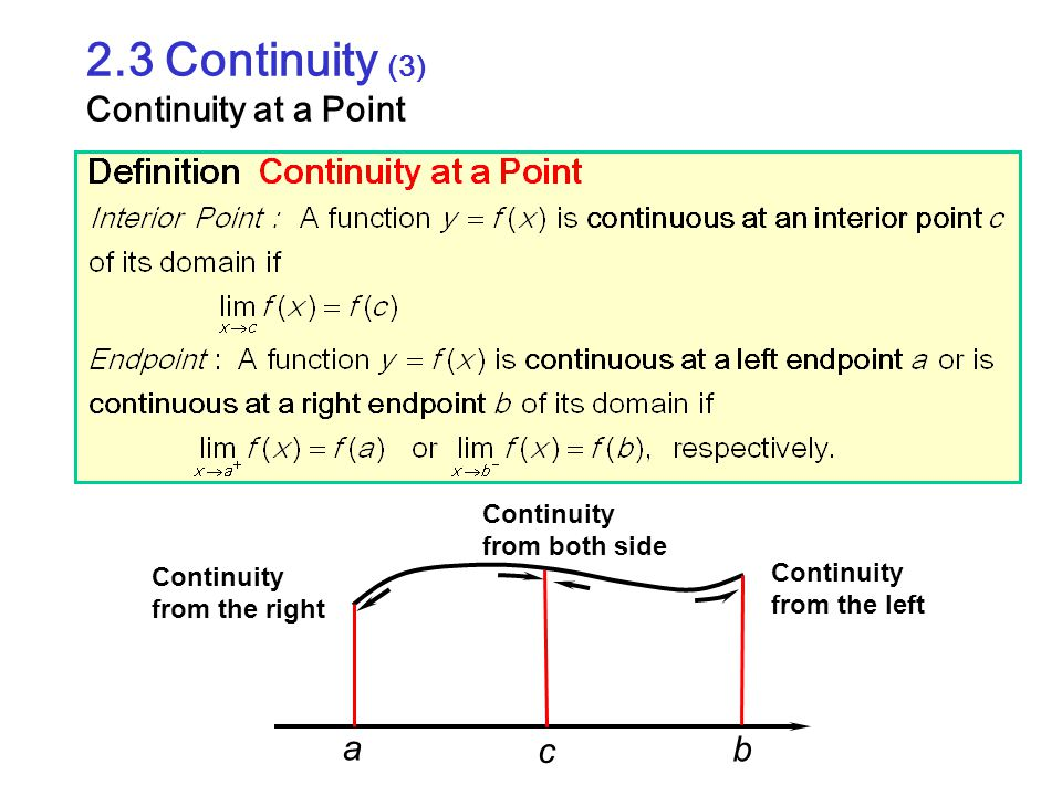 2.3 Continuity (3) Continuity at a Point