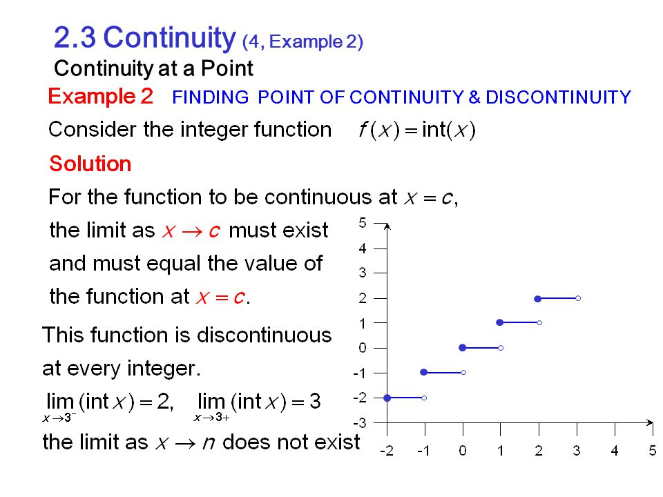 2.3 Continuity (4, Example 2) Continuity at a Point