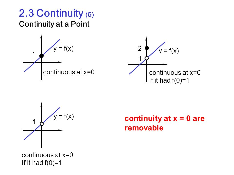 2.3 Continuity (5) Continuity at a Point