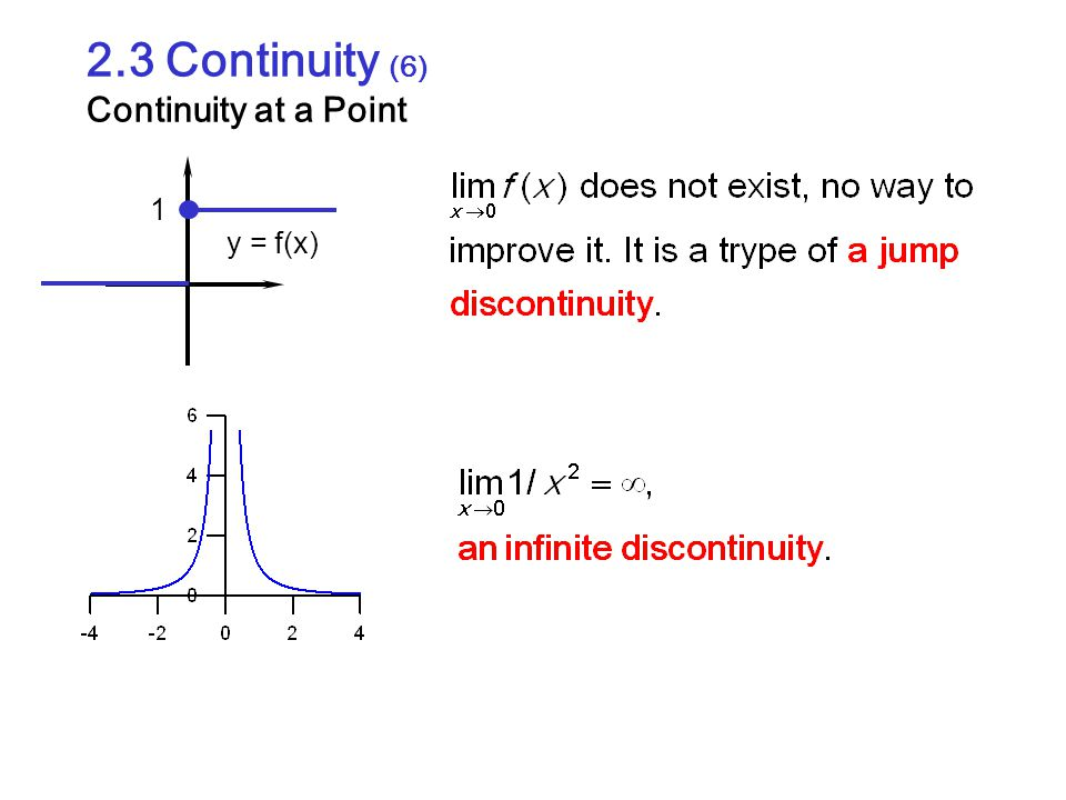 2.3 Continuity (6) Continuity at a Point