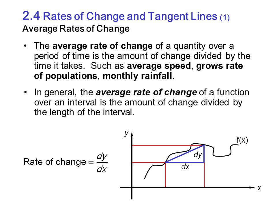 2.4 Rates of Change and Tangent Lines (1) Average Rates of Change