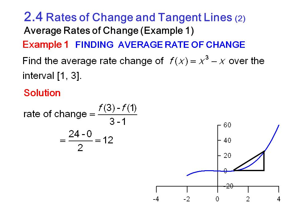2.4 Rates of Change and Tangent Lines (2) Average Rates of Change (Example 1)
