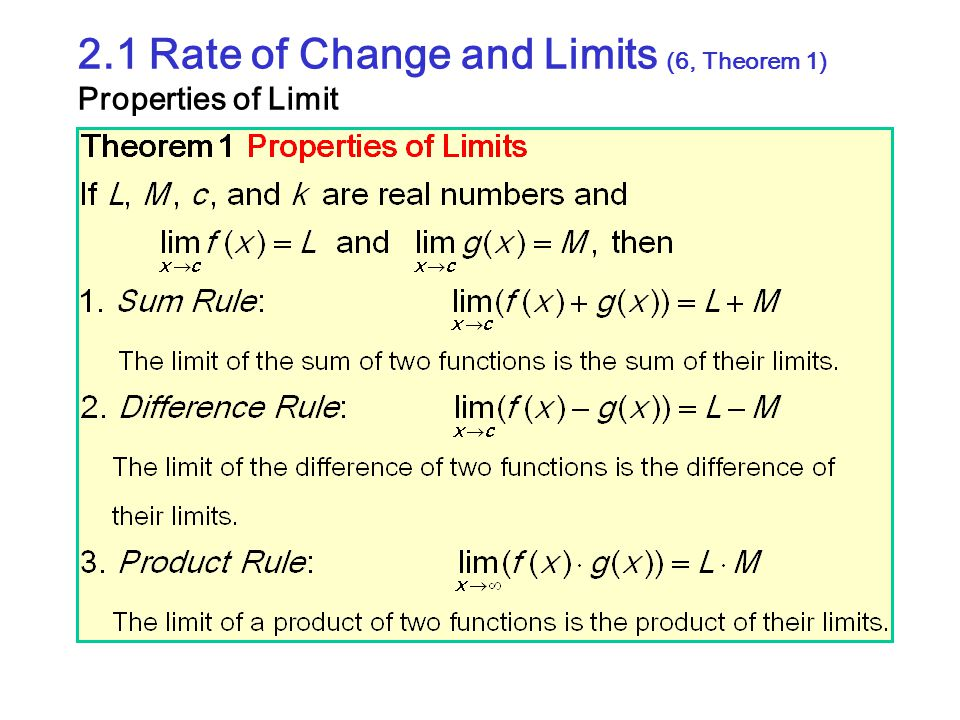 2.1 Rate of Change and Limits (6, Theorem 1) Properties of Limit