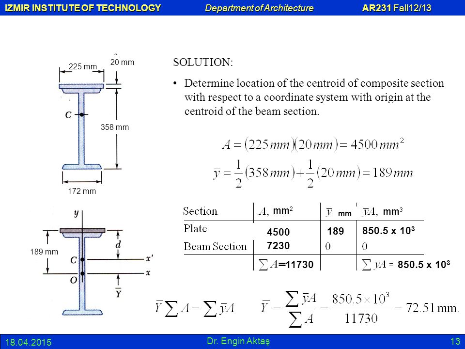 225 mm 358 mm. 20 mm. 172 mm. SOLUTION: