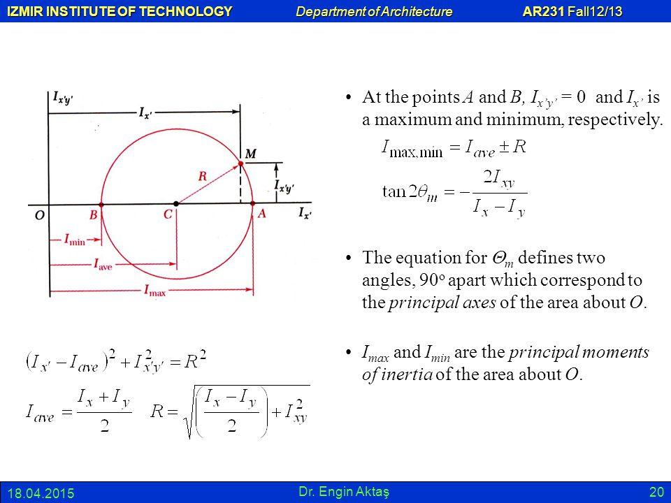 At the points A and B, Ix'y' = 0 and Ix' is a maximum and minimum, respectively.