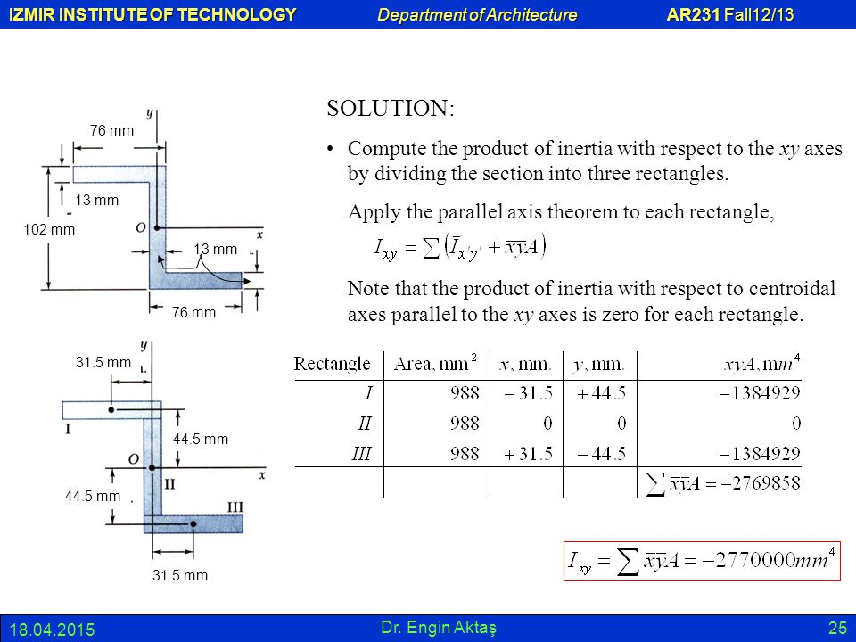 SOLUTION: Compute the product of inertia with respect to the xy axes by dividing the section into three rectangles.
