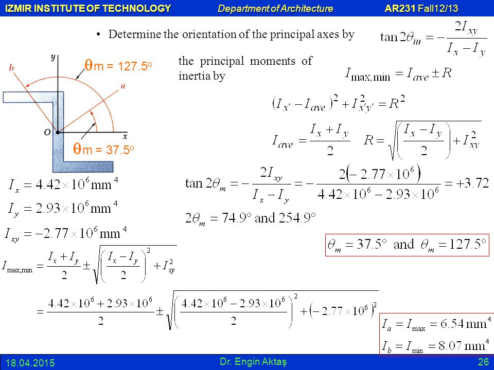 Determine the orientation of the principal axes by