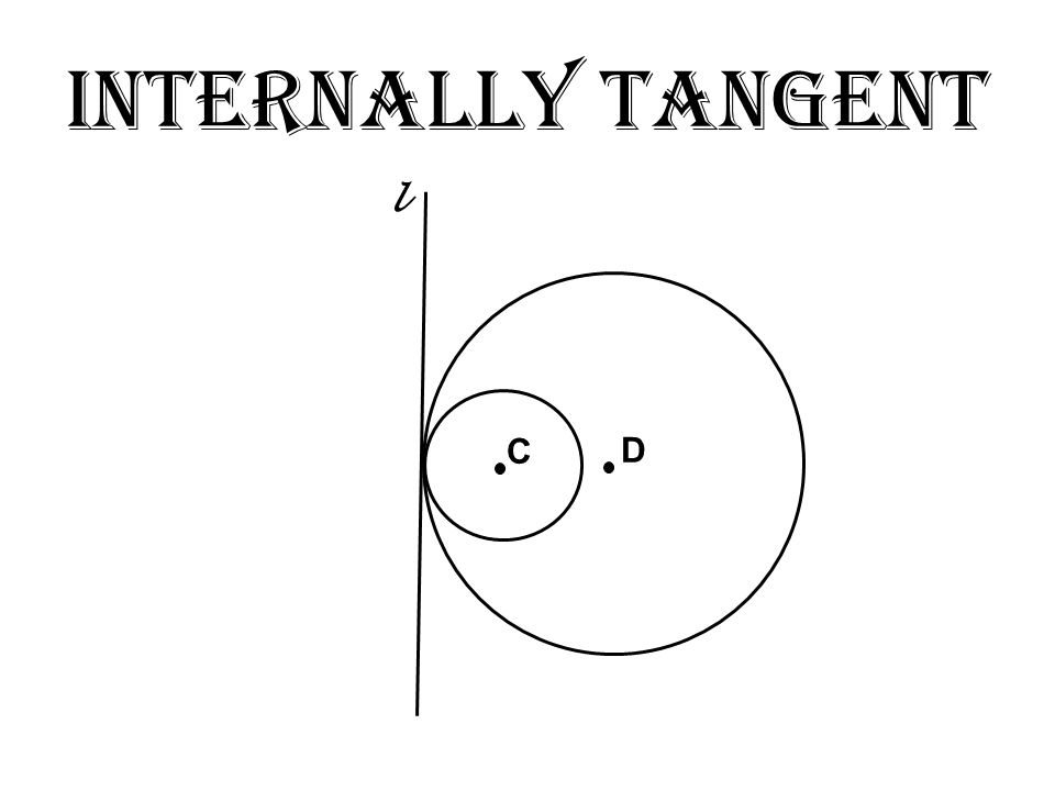 Internally Tangent l C D