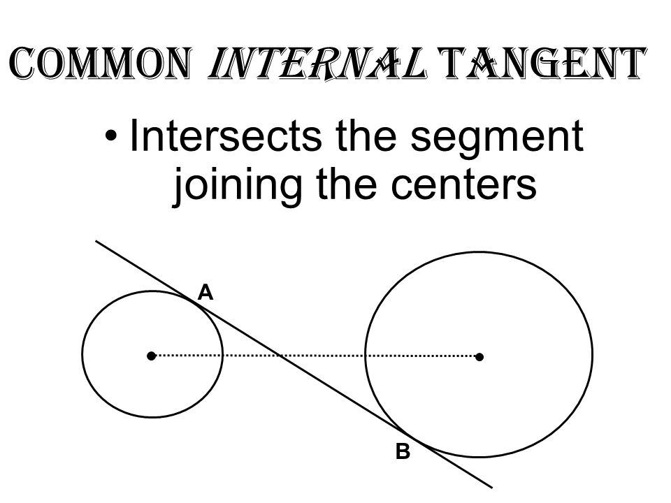 Common internal tangent