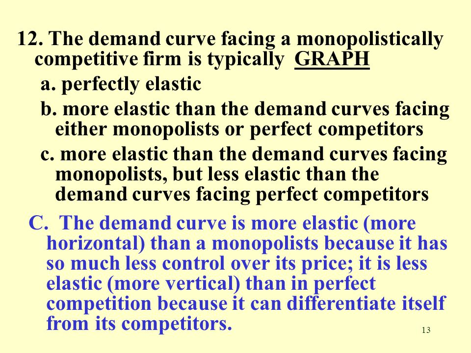 12. The demand curve facing a monopolistically competitive firm is typically GRAPH