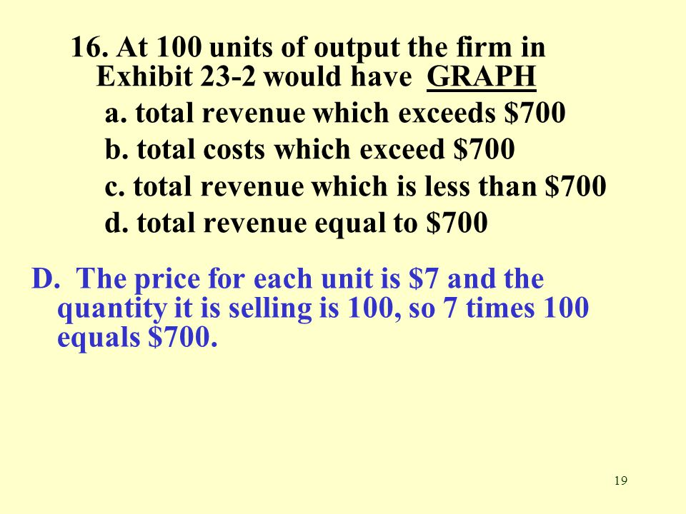 16. At 100 units of output the firm in Exhibit 23-2 would have GRAPH