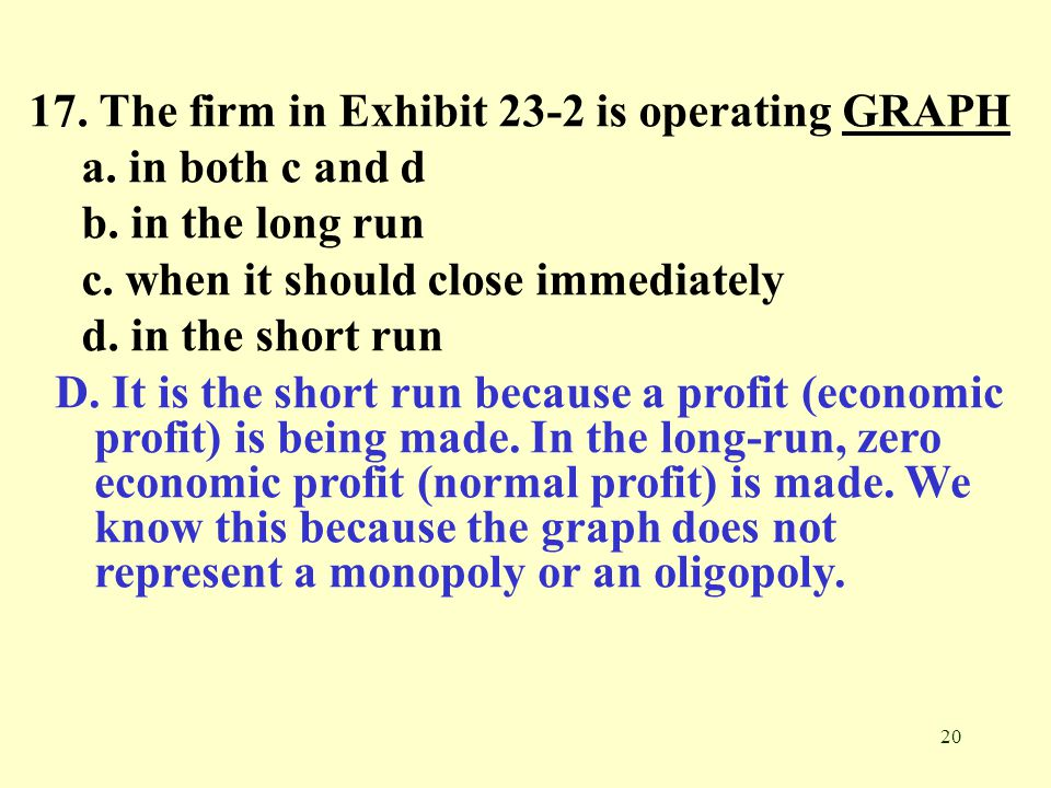 17. The firm in Exhibit 23-2 is operating GRAPH
