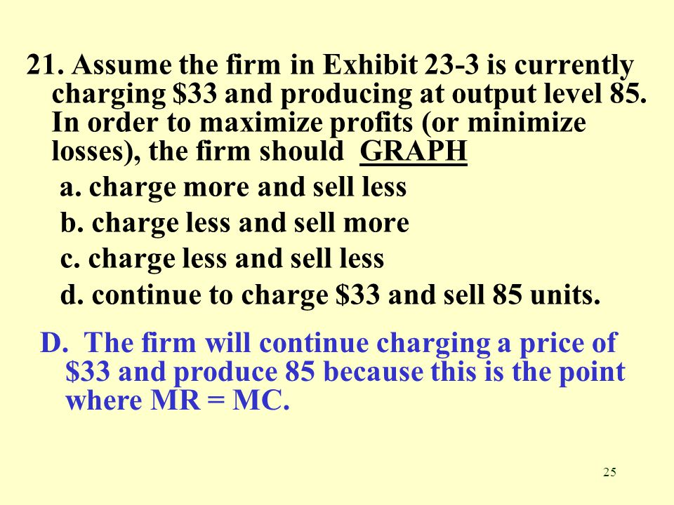 21. Assume the firm in Exhibit 23-3 is currently charging $33 and producing at output level 85. In order to maximize profits (or minimize losses), the firm should GRAPH