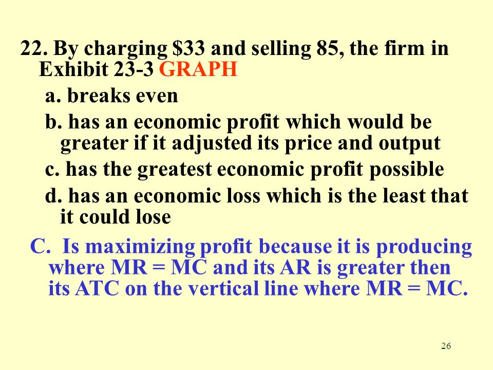 22. By charging $33 and selling 85, the firm in Exhibit 23-3 GRAPH