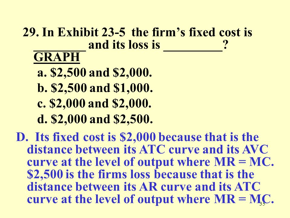 29. In Exhibit 23-5 the firm's fixed cost is ________ and its loss is _________ GRAPH