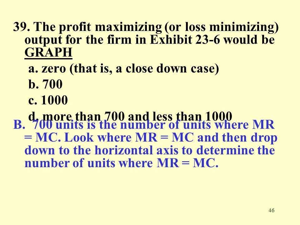 39. The profit maximizing (or loss minimizing) output for the firm in Exhibit 23-6 would be GRAPH